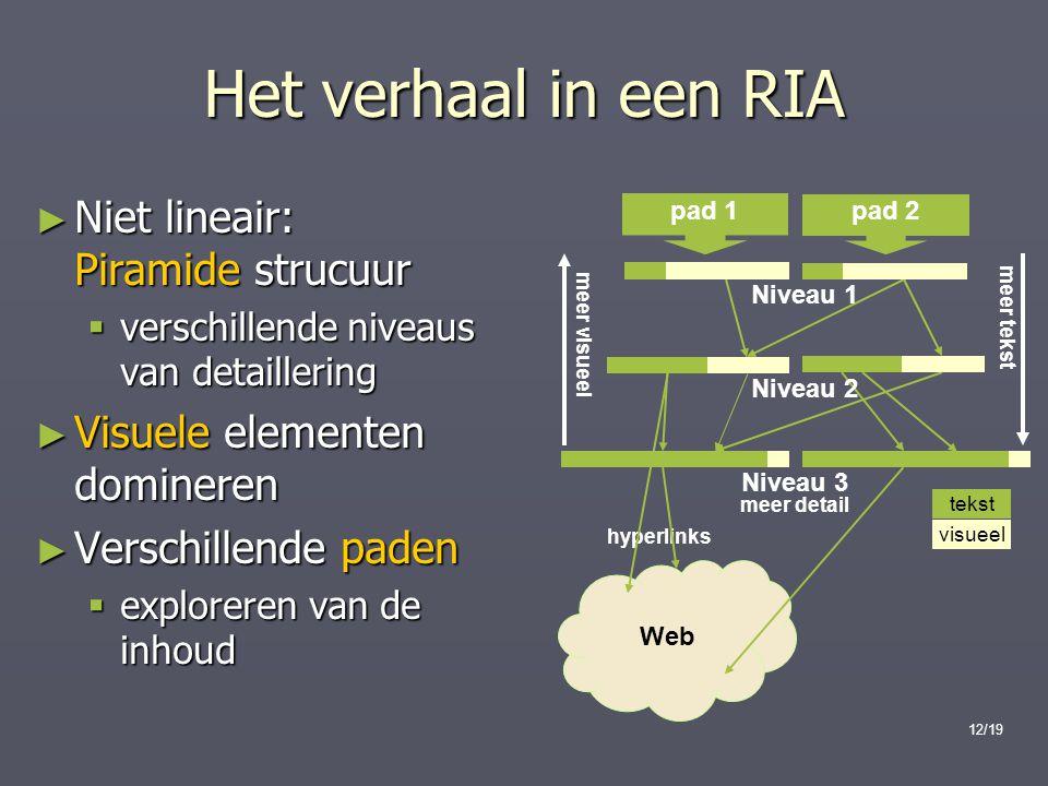 Het verhaal in een RIA Niet lineair: Piramide strucuur
