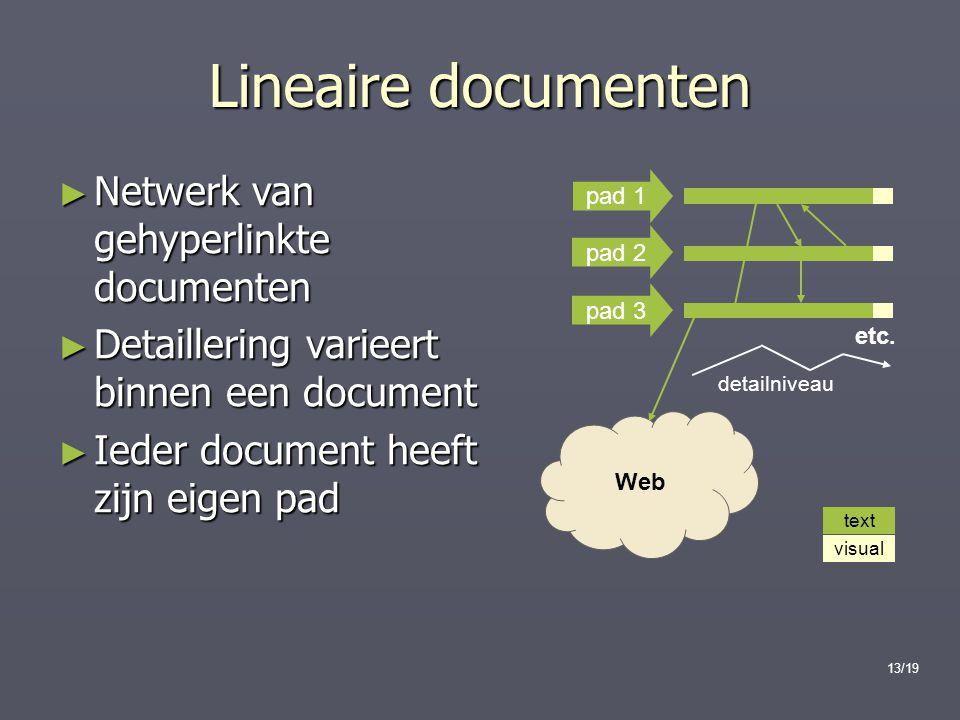 Lineaire documenten Netwerk van gehyperlinkte documenten