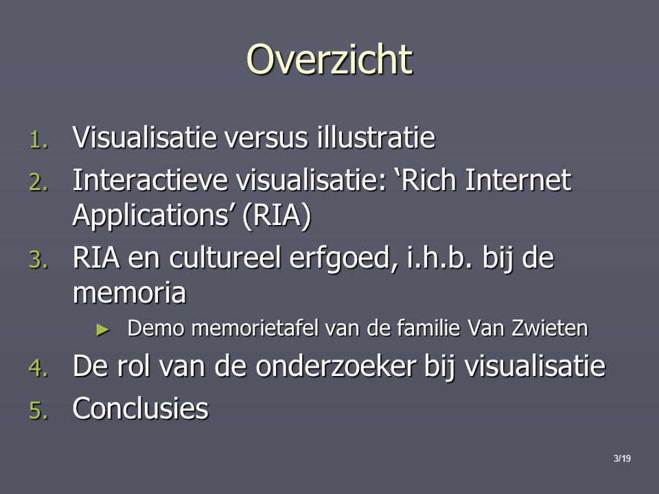 Overzicht Visualisatie versus illustratie