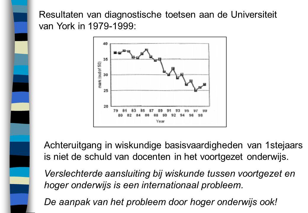 Resultaten van diagnostische toetsen aan de Universiteit van York in 1979-1999: