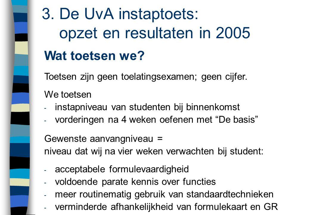 3. De UvA instaptoets: opzet en resultaten in 2005