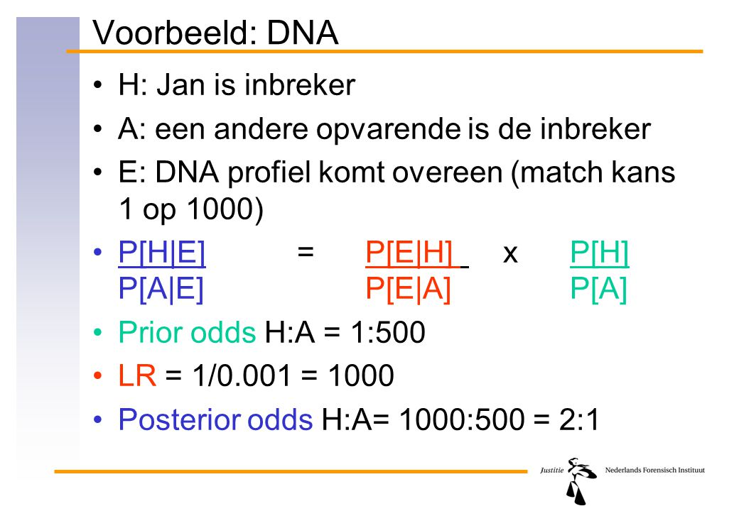 Voorbeeld: DNA H: Jan is inbreker