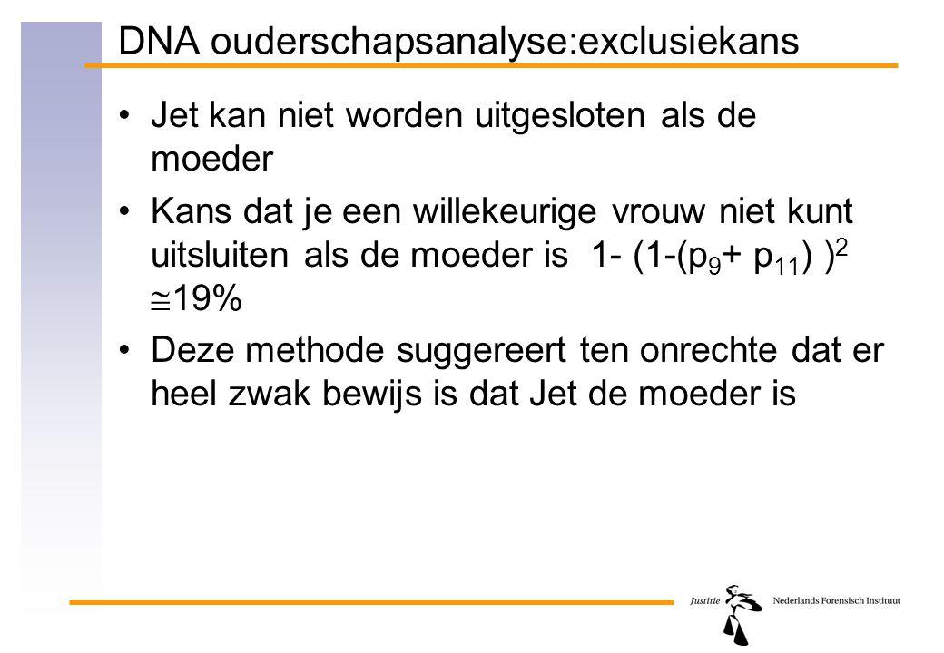 DNA ouderschapsanalyse:exclusiekans