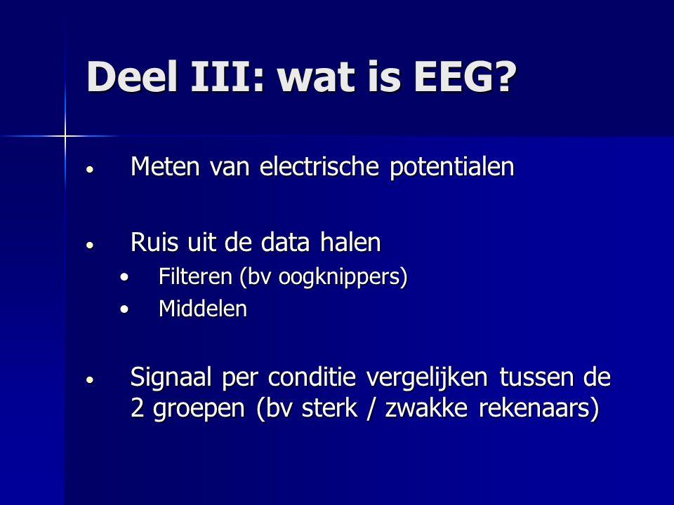 Deel III: wat is EEG Meten van electrische potentialen