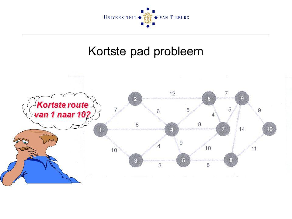 Kortste pad probleem Kortste route van 1 naar 10