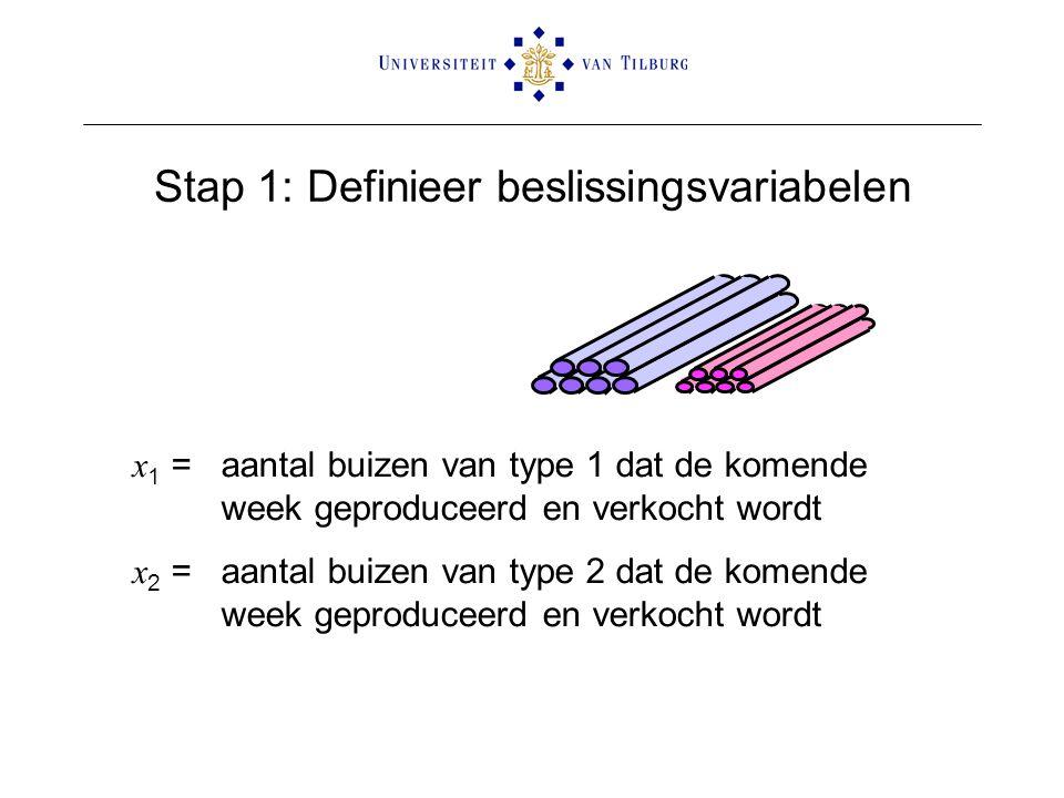 Stap 1: Definieer beslissingsvariabelen