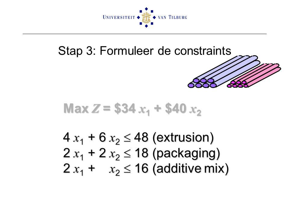Stap 3: Formuleer de constraints