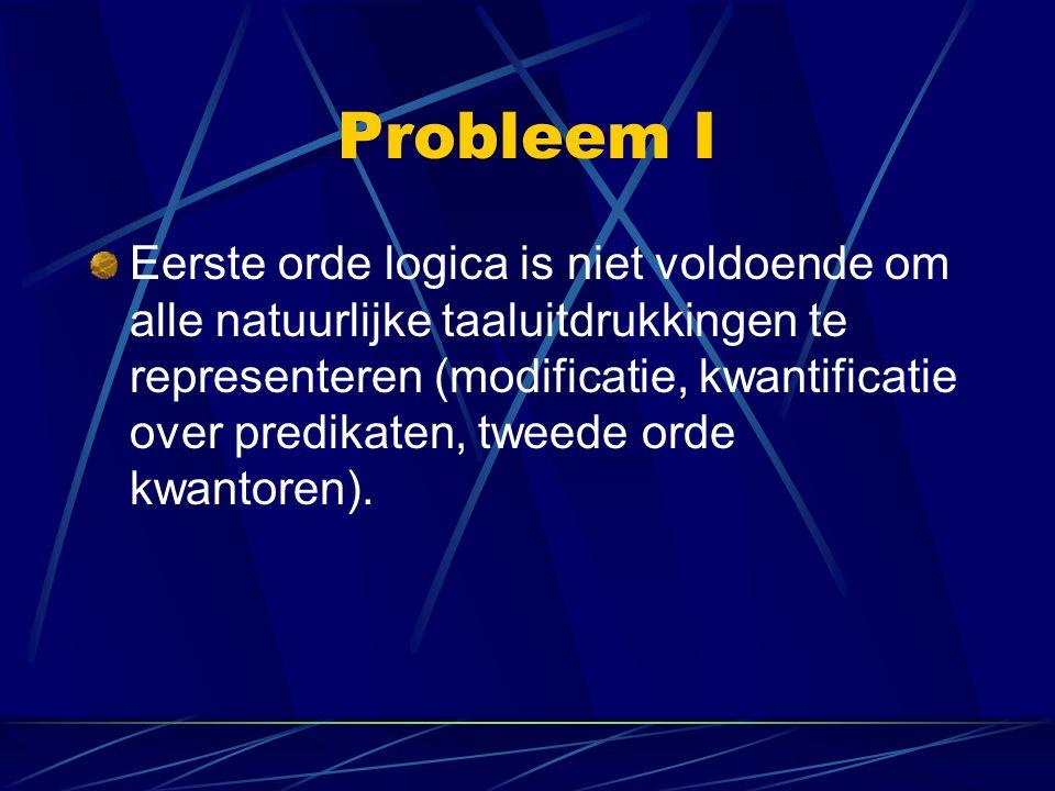 Probleem I