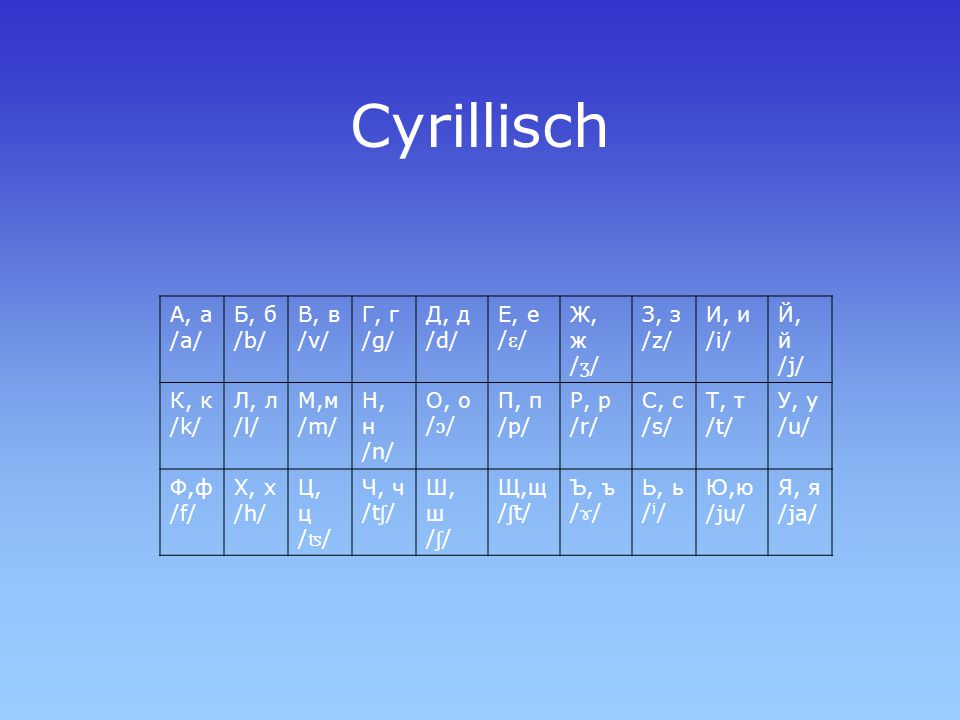 Cyrillisch А, а /a/ Б, б /b/ В, в /v/ Г, г /g/ Д, д /d/ Е, е /ɛ/