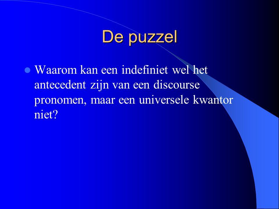 De puzzel Waarom kan een indefiniet wel het antecedent zijn van een discourse pronomen, maar een universele kwantor niet