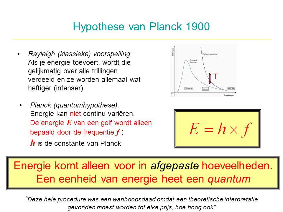 Hypothese van Planck 1900