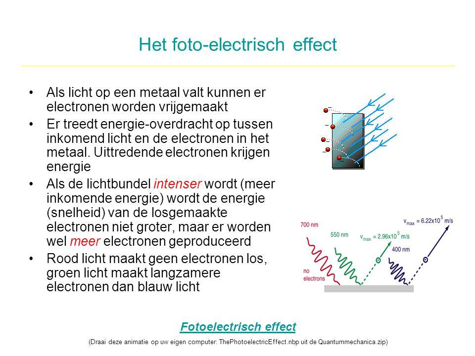 Het foto-electrisch effect