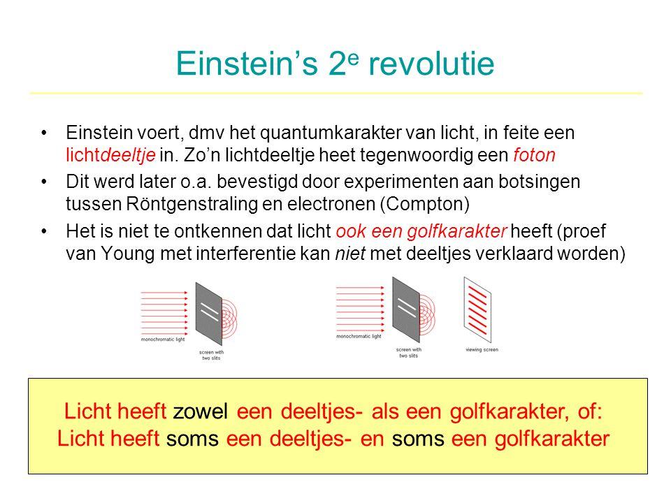 Einstein's 2e revolutie