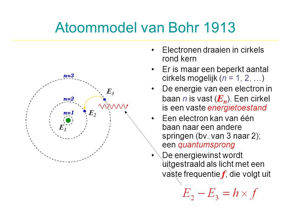 Atoommodel van Bohr 1913 Electronen draaien in cirkels rond kern
