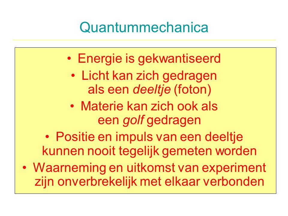 Quantummechanica Energie is gekwantiseerd