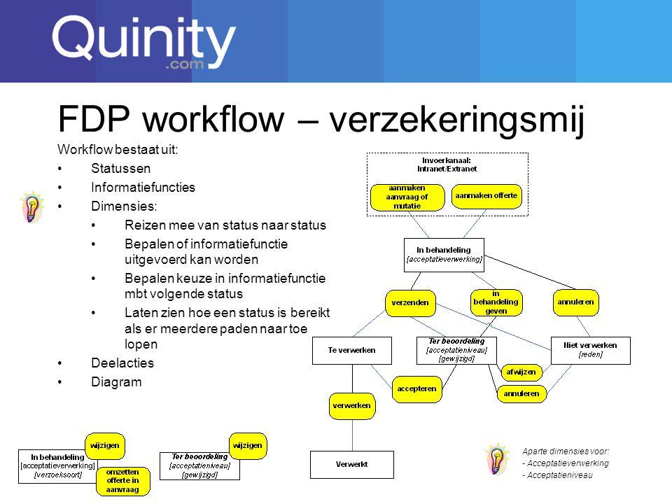 FDP workflow – verzekeringsmij