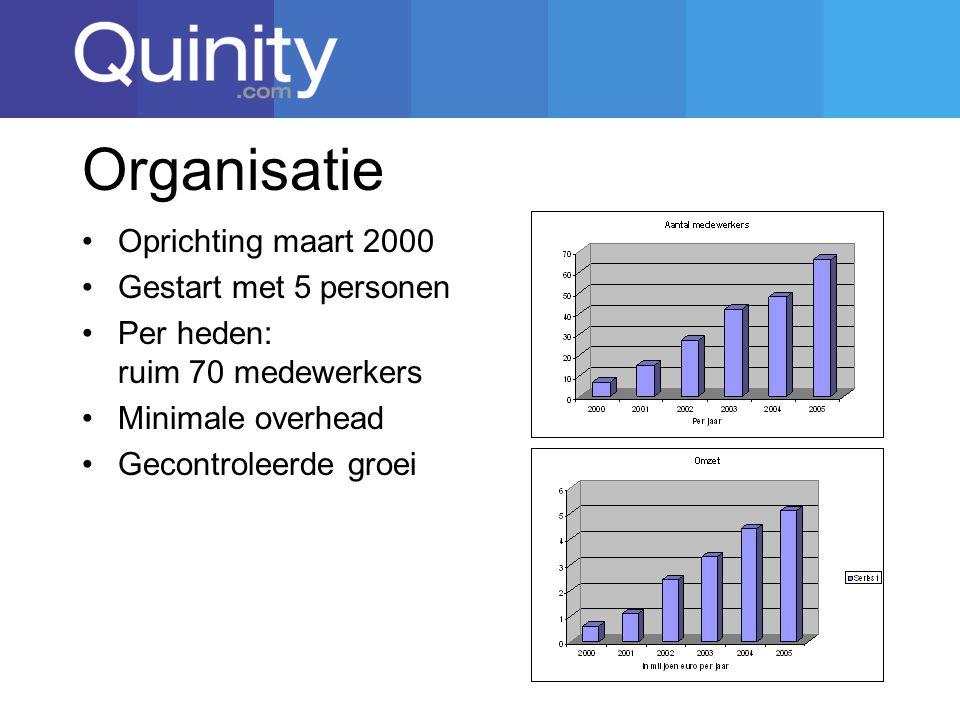 Organisatie Oprichting maart 2000 Gestart met 5 personen