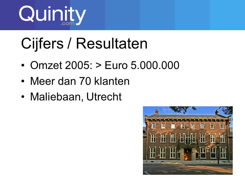Cijfers / Resultaten Omzet 2005: > Euro 5.000.000