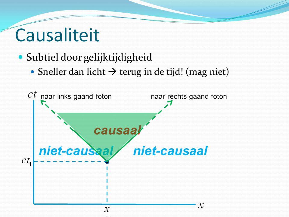 Causaliteit causaal niet-causaal Subtiel door gelijktijdigheid