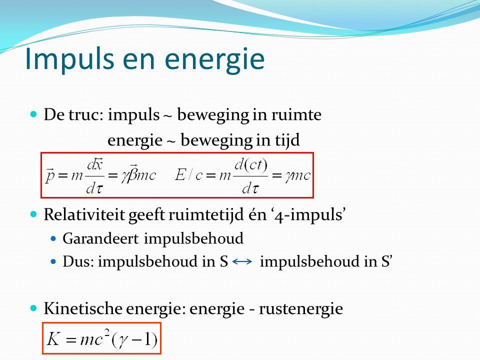 Impuls en energie De truc: impuls ~ beweging in ruimte
