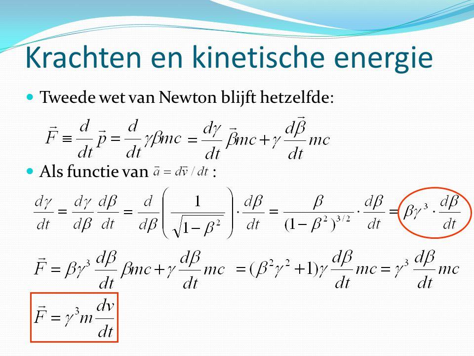 Krachten en kinetische energie