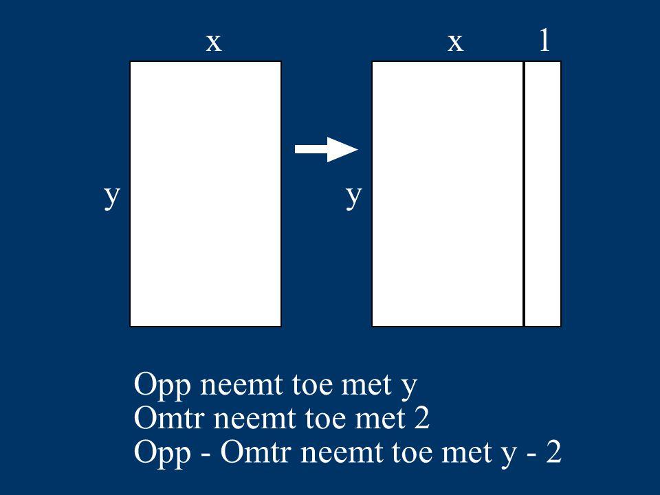 y 1 x Opp neemt toe met y Omtr neemt toe met 2 Opp - Omtr neemt toe met y - 2