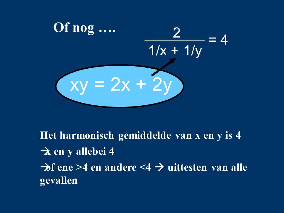 Of nog …. = 4. 1/x + 1/y. 2. xy = 2x + 2y. Het harmonisch gemiddelde van x en y is 4. x en y allebei 4.