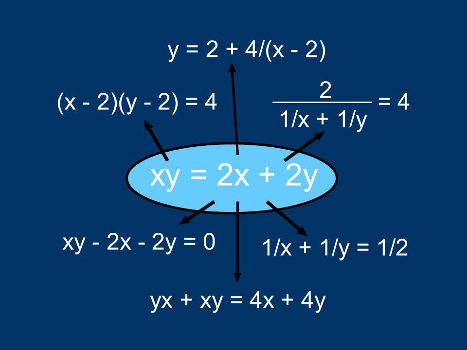 xy = 2x + 2y y = 2 + 4/(x - 2) = 4 1/x + 1/y 2 (x - 2)(y - 2) = 4
