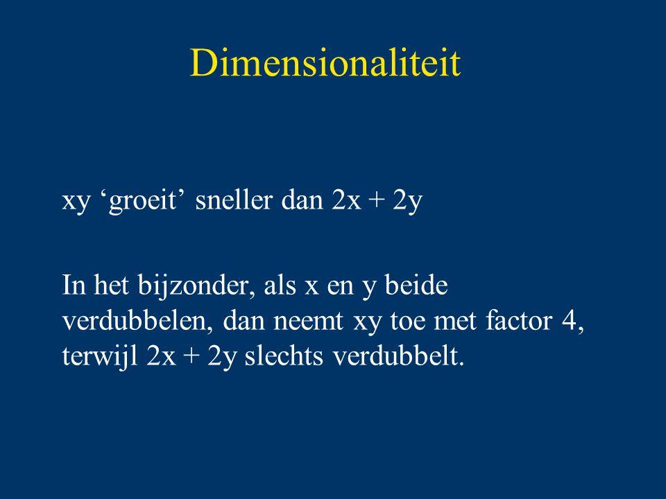 Dimensionaliteit xy 'groeit' sneller dan 2x + 2y
