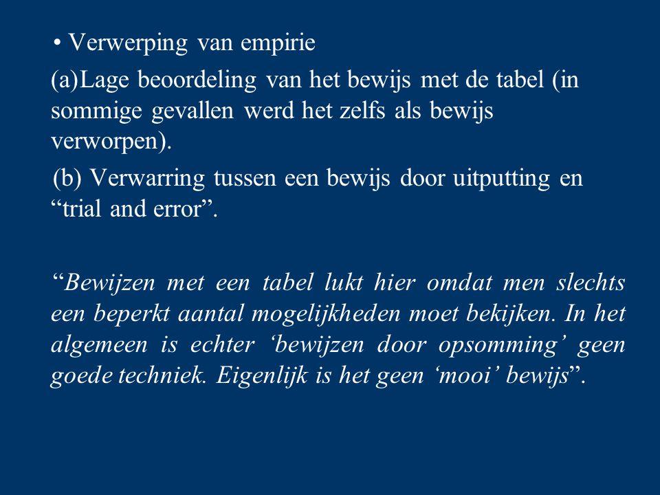 • Verwerping van empirie