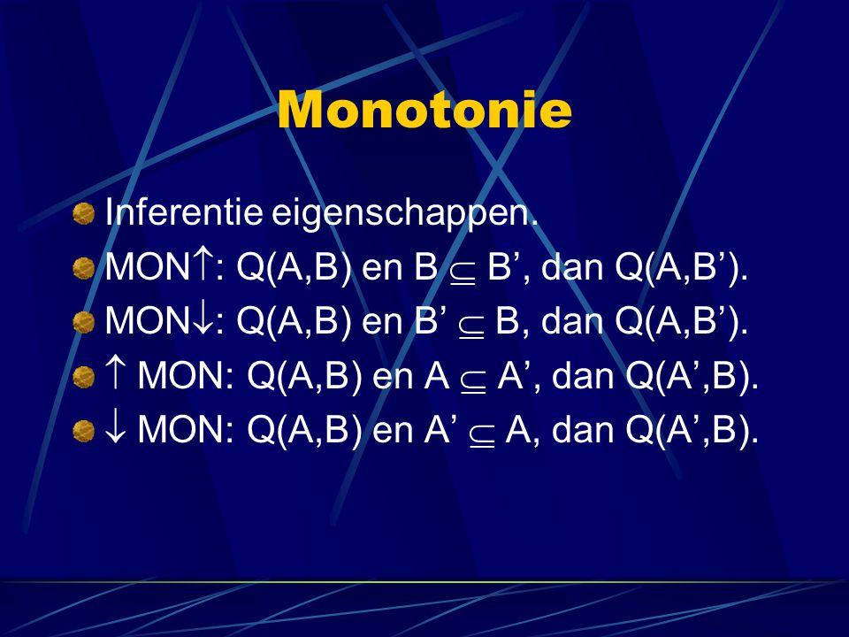 Monotonie Inferentie eigenschappen.
