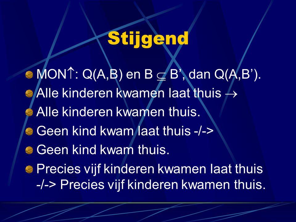 Stijgend MON: Q(A,B) en B  B', dan Q(A,B').