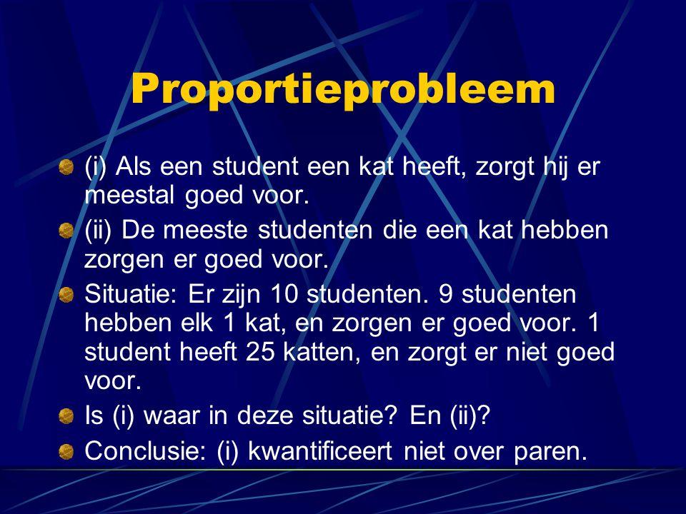 Proportieprobleem (i) Als een student een kat heeft, zorgt hij er meestal goed voor.
