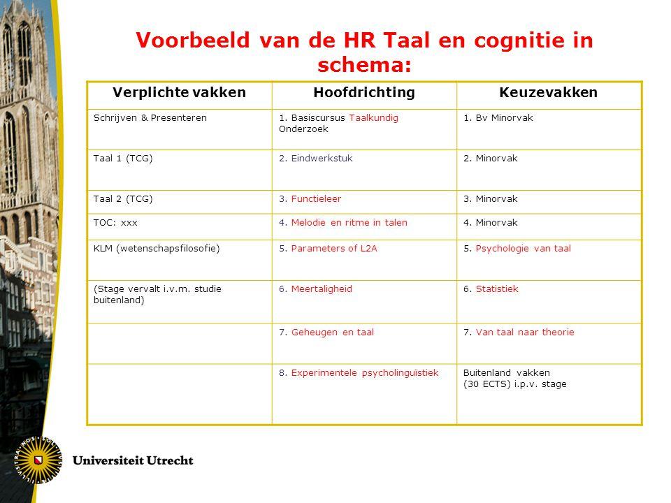 Voorbeeld van de HR Taal en cognitie in schema: