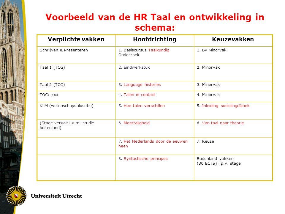 Voorbeeld van de HR Taal en ontwikkeling in schema: