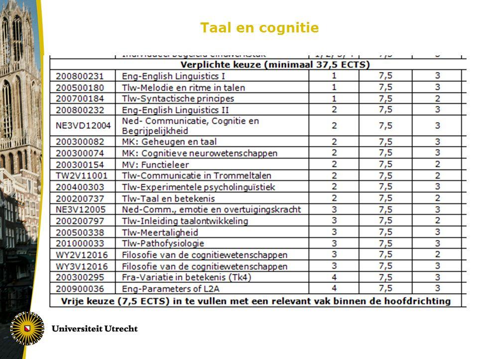 Taal en cognitie