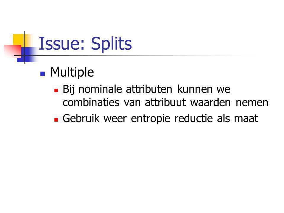 Issue: Splits Multiple