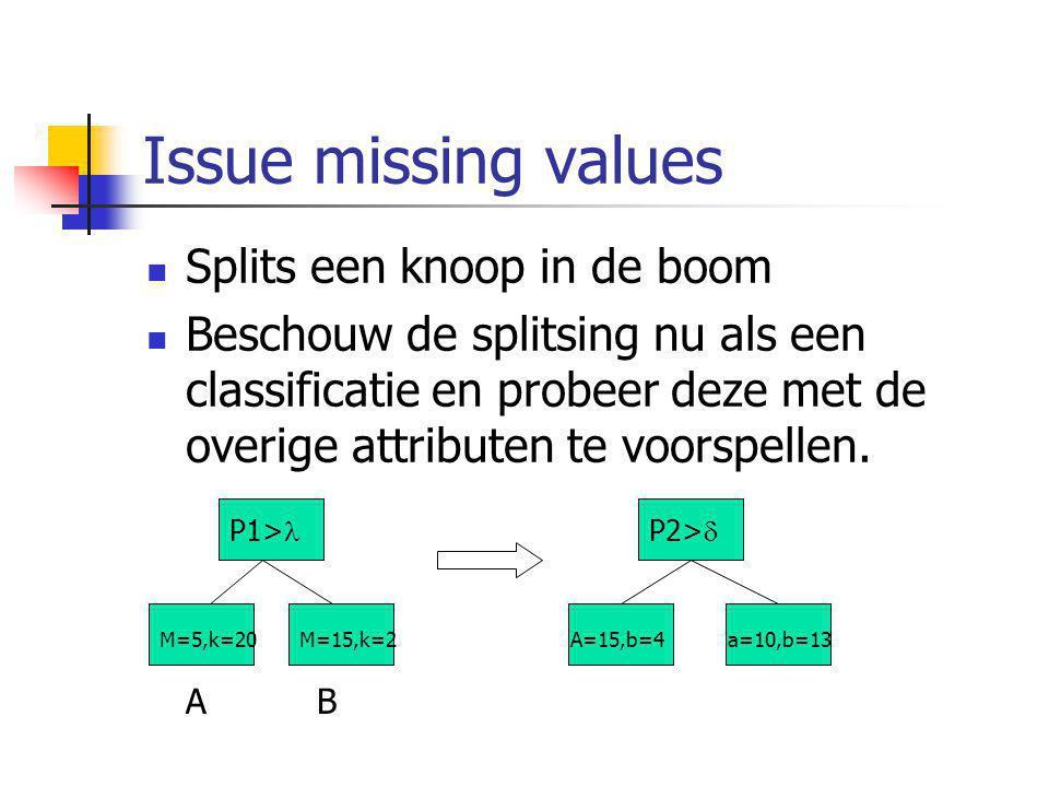 Issue missing values Splits een knoop in de boom