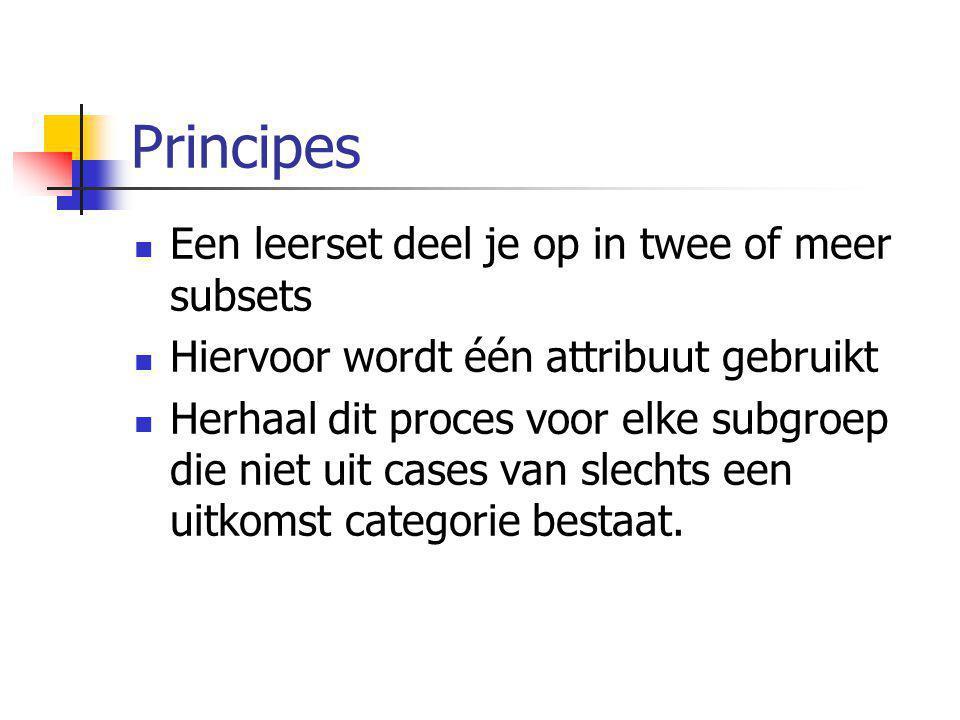 Principes Een leerset deel je op in twee of meer subsets