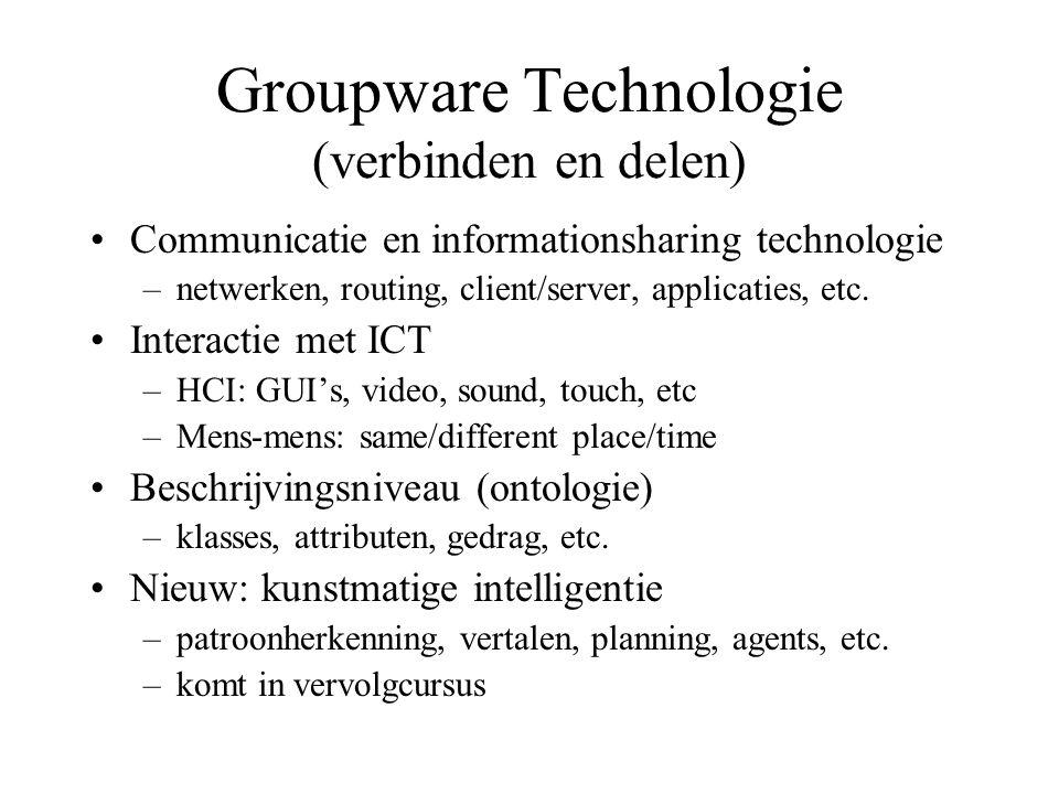 Groupware Technologie (verbinden en delen)