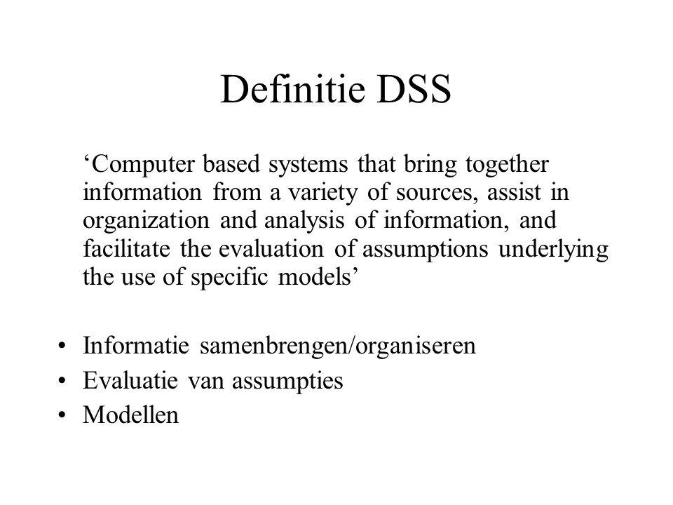 Definitie DSS
