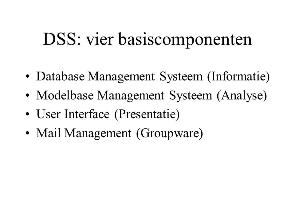 DSS: vier basiscomponenten