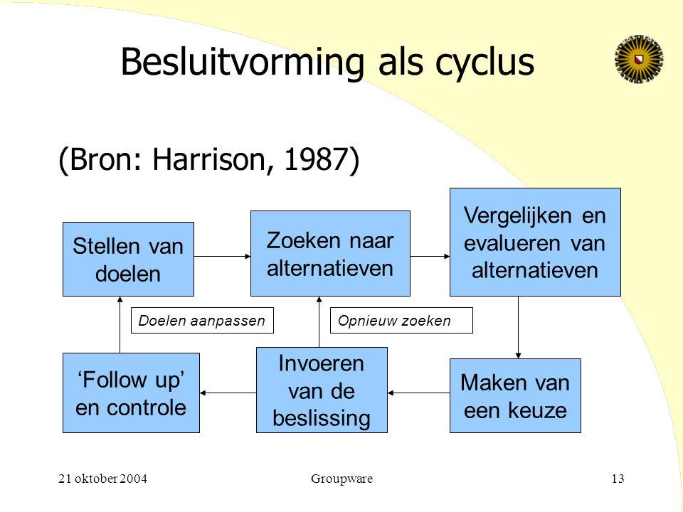 Besluitvorming als cyclus
