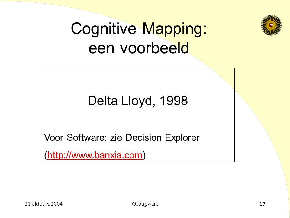 Cognitive Mapping: een voorbeeld
