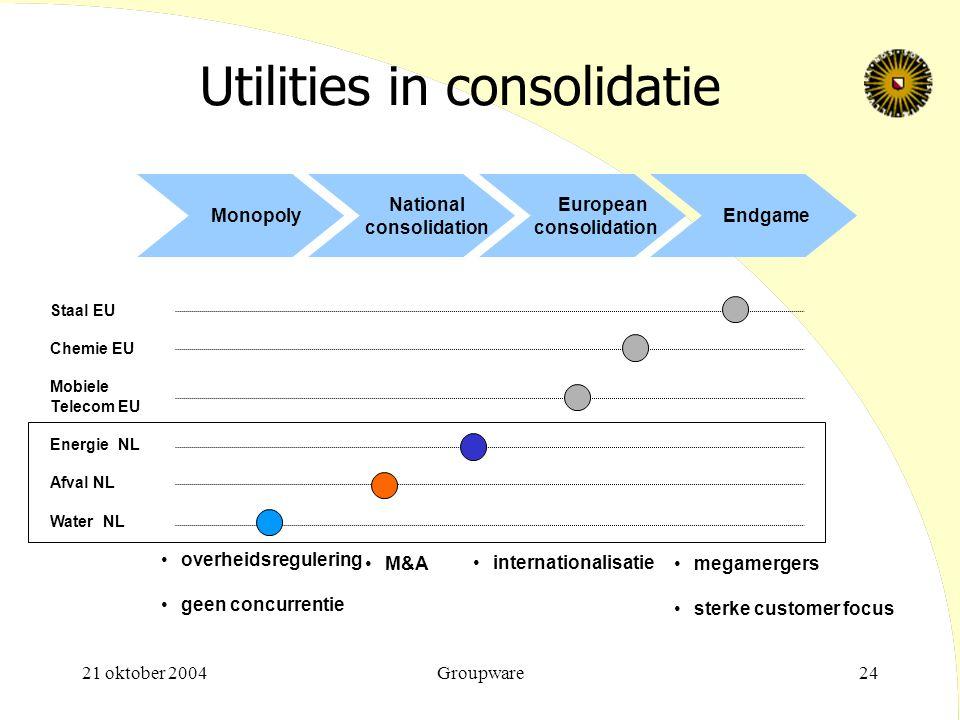 Utilities in consolidatie