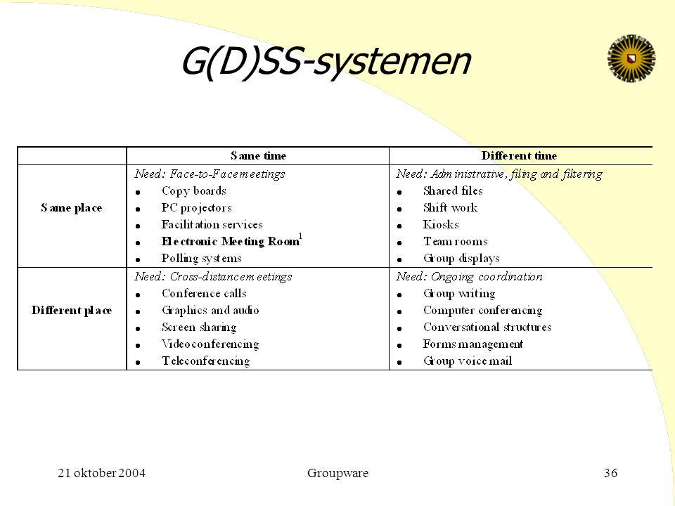 G(D)SS-systemen 21 oktober 2004 Groupware