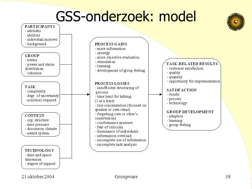 GSS-onderzoek: model 21 oktober 2004 Groupware