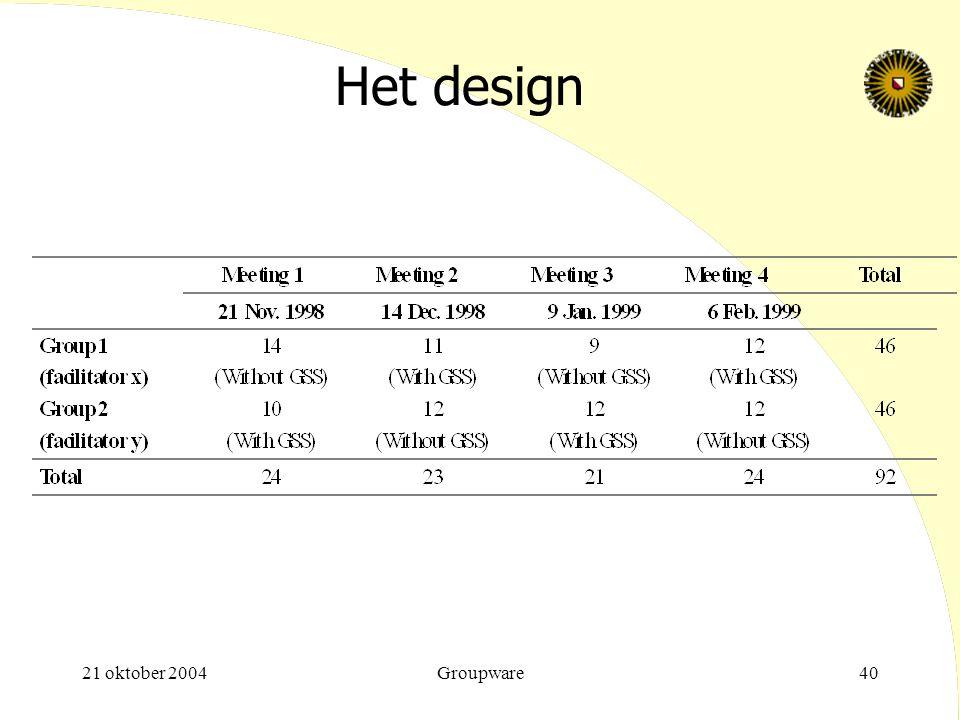 Het design 21 oktober 2004 Groupware