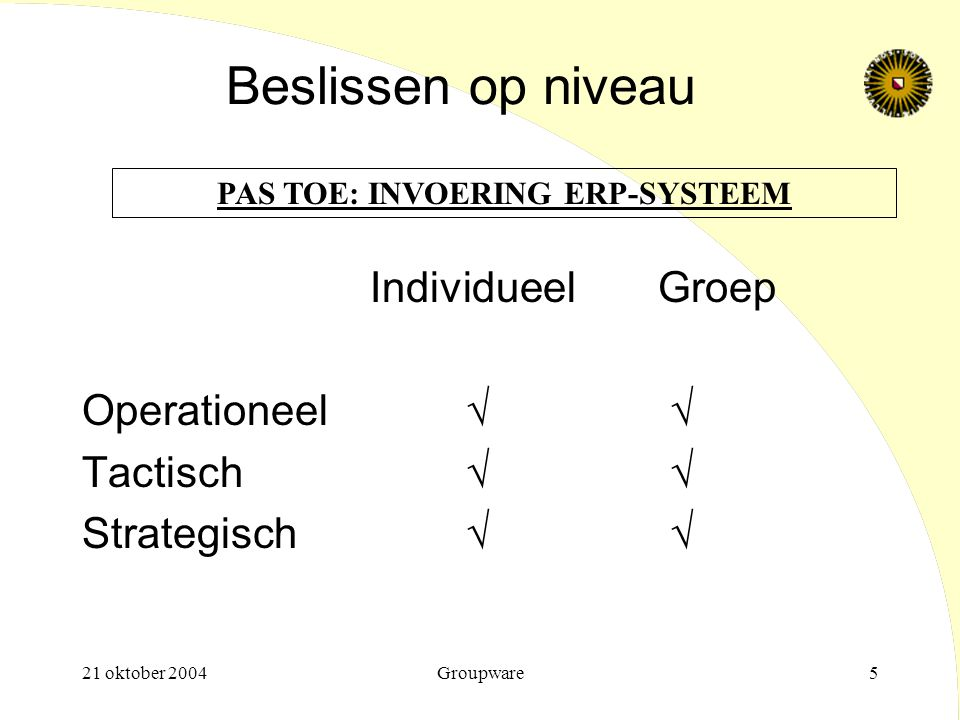 PAS TOE: INVOERING ERP-SYSTEEM