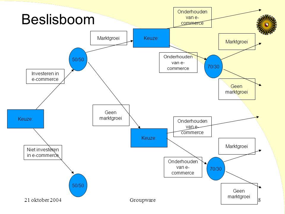Beslisboom 21 oktober 2004 Groupware Onderhouden van e-commerce Keuze: